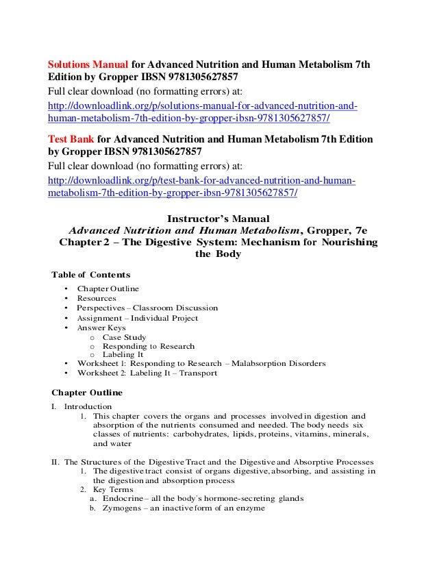 Blogos Metabolism Vii Manual Guide