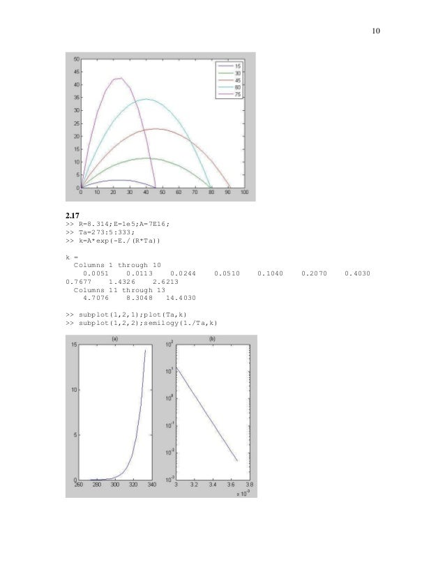 Solutions manual for applied numerical methods with matlab