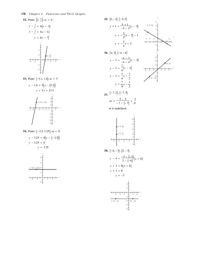 Solutions manual for college algebra 10th edition by