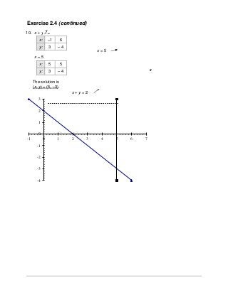 Solutions manual for fundamentals of business math