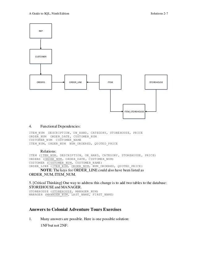 Type Dependency Diagrams In Resharper 9 Manual Guide