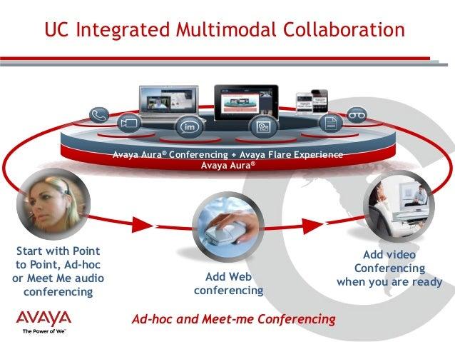 avaya meet me conferencing limitations