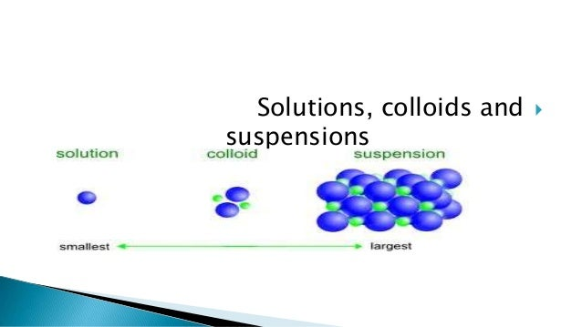 Solutions Suspensions And Venn Diagram Trusted Wiring Diagram