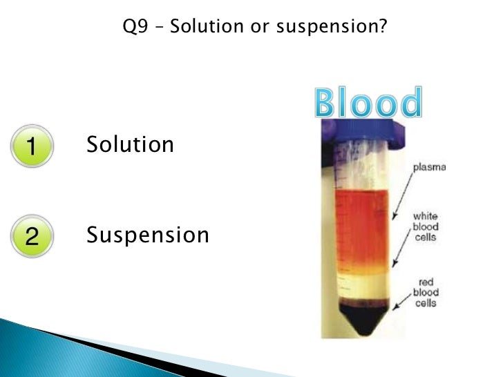 Ch08 solutions & suspensions