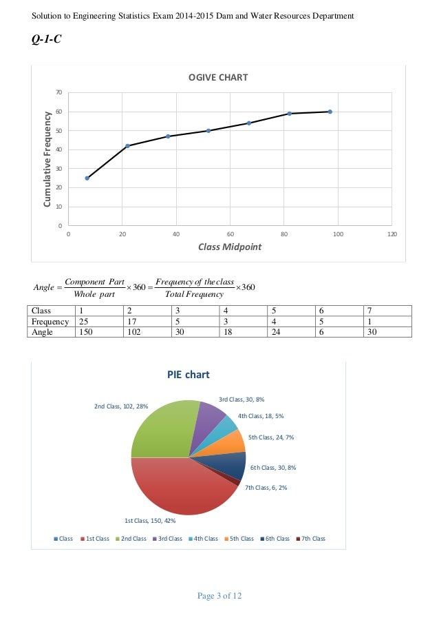 aleks statistics final test The last day to take the aleks exam for summer 2018 1st 7 week session is   of the following scores/credits sufficient to place you into a math or stats course,.