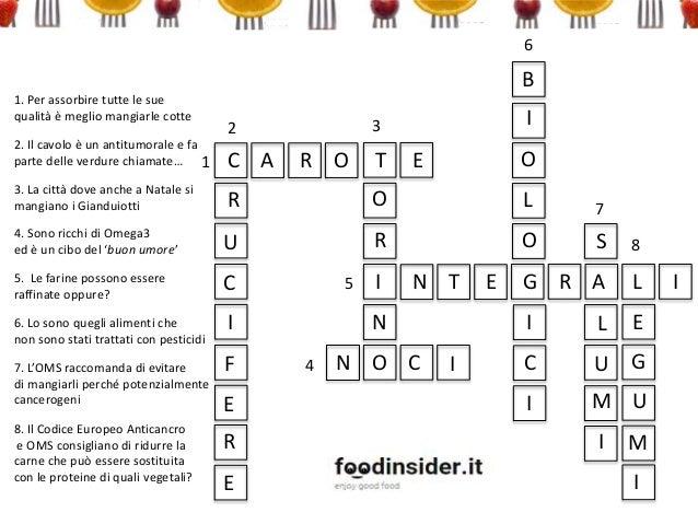 Soluzioni cruciverba foodinsider for Cruciverba per bambini con soluzioni