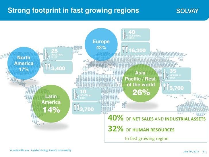 Strong footprint in fast growing regions                                                                                  ...