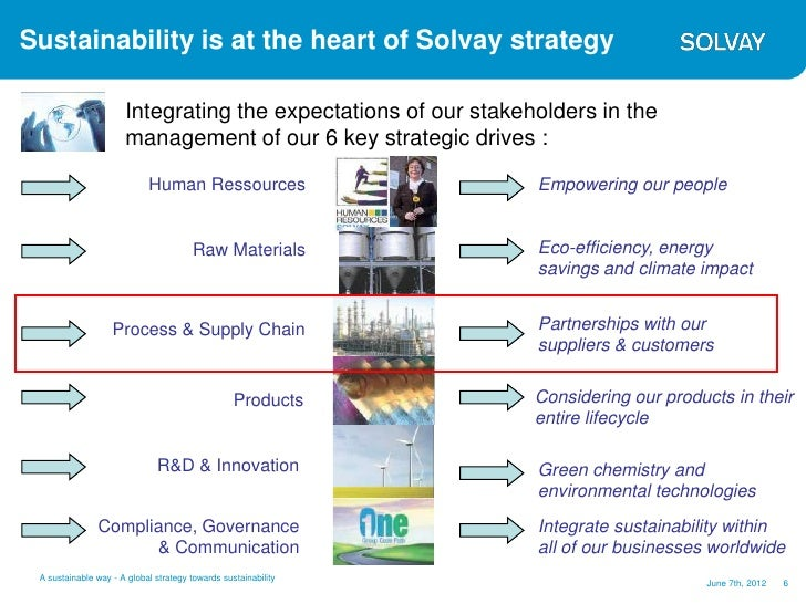Sustainability is at the heart of Solvay strategy                      Integrating the expectations of our stakeholders in...