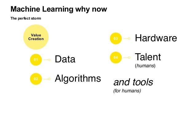 Machine Learning why now The perfect storm Value Creation 01 02 Data Algorithms 03 04 Hardware Talent (humans) and tools (...