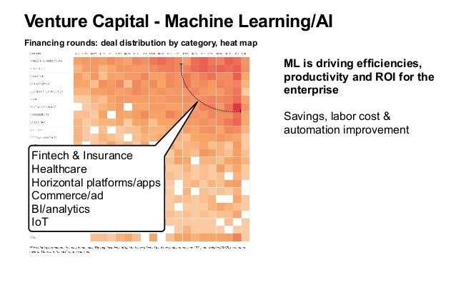 Content 1. The M&A race for AI: by the numbers 2. Watch out! hype ahead: definitions & disclaimers 3. Machine Learning dri...