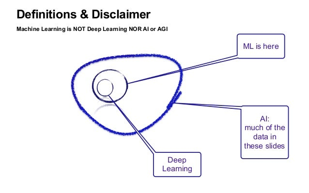 Definitions & Disclaimer Machine Learning is NOT Deep Learning NOR AI or AGI ML is here AI: much of the data in these slid...