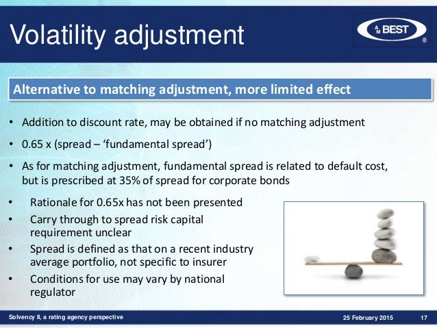 Maturity Matching or Hedging Approach to Working Capital Financing