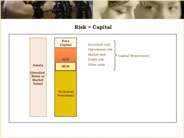Solvency II: Internal models – modelling of the volatility adjustment