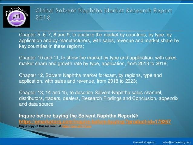 Solvent Naphtha Market Forecast to 2023: Capacity