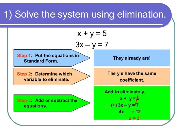 Solve By Elimination