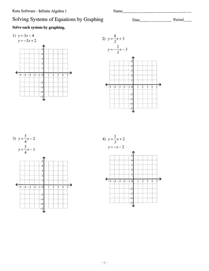 Solve Systems Of Equations By Graphing Worksheet Worksheets for ...