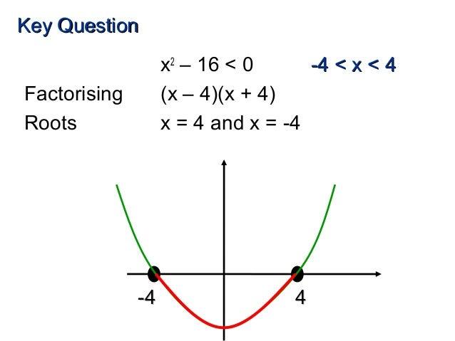 Solving quadratic inequations