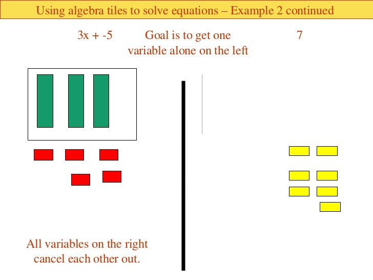 Solving Two Step Equations Using Algebra Tiles – Algebra Tiles Worksheet