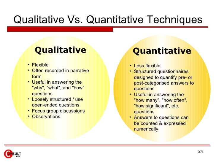 qualitative research for dummies Conducting qualitative & quantitative research general research issues qualitative research methods quantitative research.