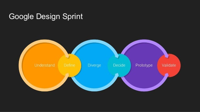 Solving design and business problems in 3 days with google design spr 5 google ccuart Gallery
