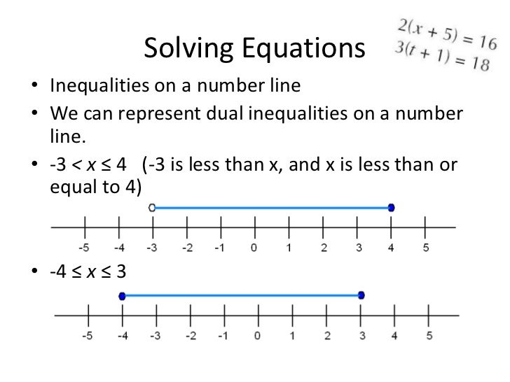 By Drawing The Line Y On The Grid Solve The Equations : Solving equations