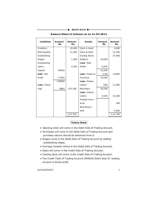 ... 3. SMART BOOK ACCOUNTANCY 3 Balance Sheet ...