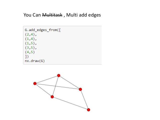 Solving graph problems using networkX