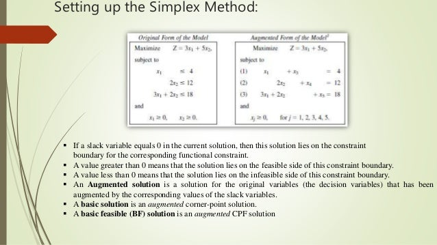dual simplex method linear programming example