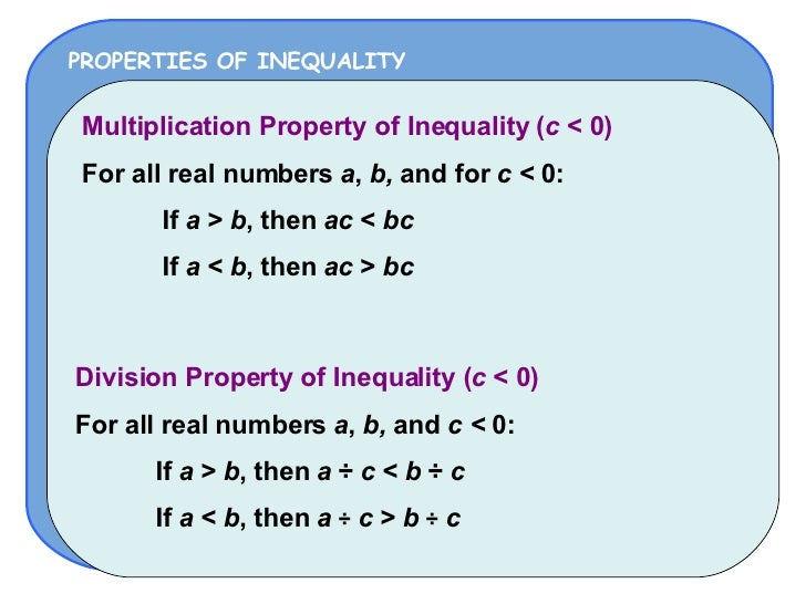 Solving One Step Inequalities