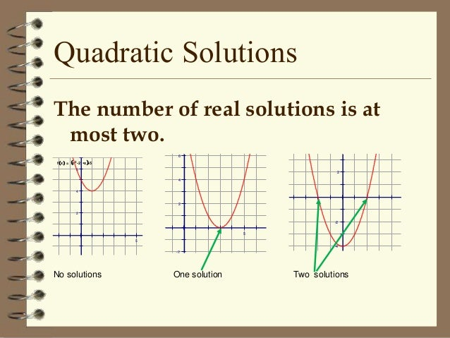 Solving Quadratics by Graphing