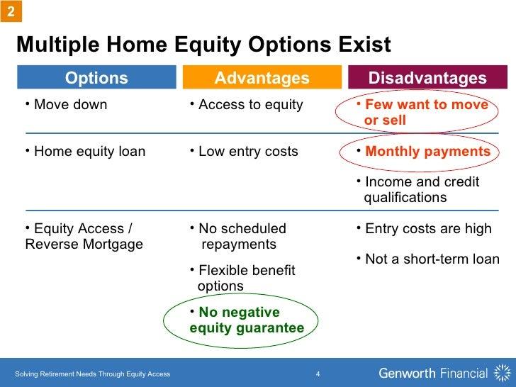 Multiple Home Equity Options Exist <ul><li>Move down </li></ul><ul><li>Home equity loan </li></ul><ul><li>Equity Access / ...