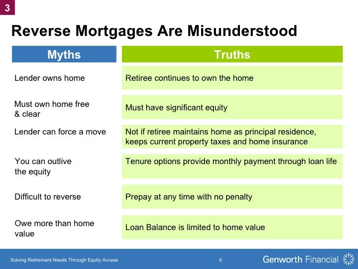 Reverse Mortgages Are Misunderstood Lender owns home Myths Retiree continues to own the home Truths Must have significant ...