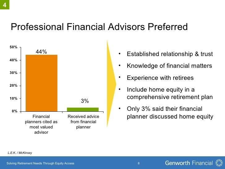 <ul><li>Established relationship & trust </li></ul><ul><li>Knowledge of financial matters </li></ul><ul><li>Experience wit...