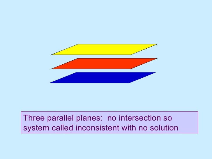 parallel planes equations. solutions; 12. three parallel planes: planes equations