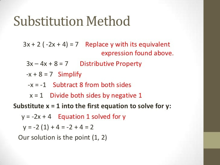 Solve Systems Of Equations By Substitution Ukrandiffusion