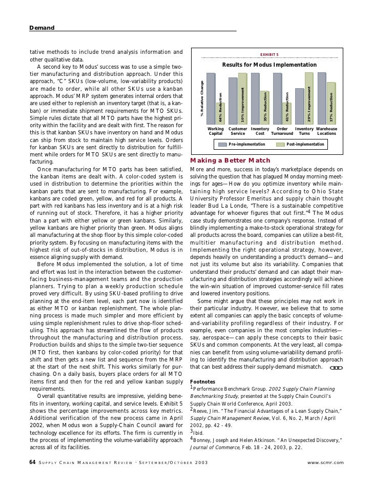 mismatch between supply and demand The paper reviews the supply and demand situation of grain legumes (pulses and oilseeds with special reference to groundnut) and suggests strategies to decrease mismatch between supply and demand .