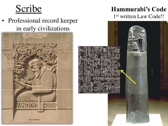 A Review of Hammurabi's Law Code