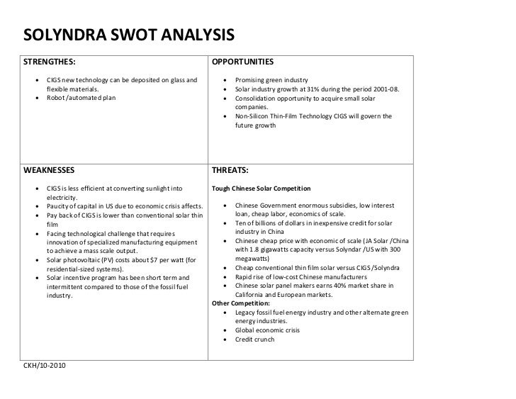 Solyndra The Swot Analysis