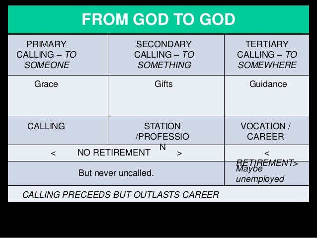 Tungkulin: Apostle One who is sent Urgency of Tomorrow Impact: Extension Tungkulin: Prophet One who knows Demands of today...