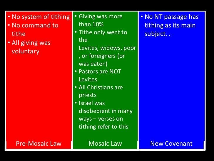 <ul><li>No system of tithing