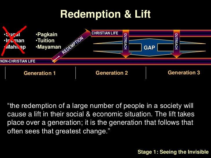 OUTREACH<br />OUTREACH<br />REDEMPTION<br />NON-CHRISTIAN LIFE<br />CHRISTIAN LIFE<br />Generation 3<br />Generation 2<br ...