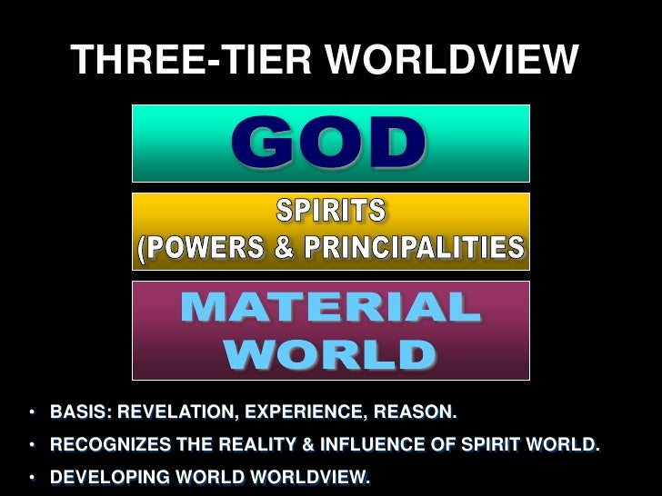 Christian Apathy Towards     STRUCTURAL EVIL – 2DENIAL OF EVIL• Sin is the result of socio-political  categories.• Fallacy...