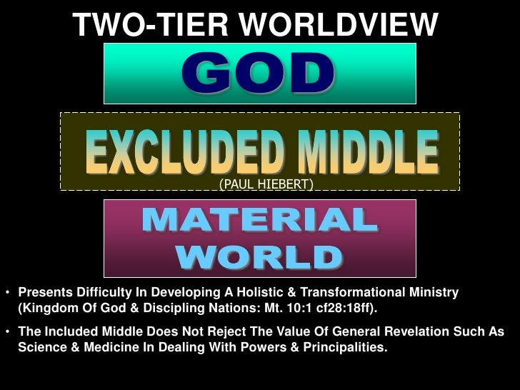 Christian Apathy Towards    STRUCTURAL EVIL – 3DISTANCE• The further from the sin, the less  responsible (e.g. stockholder...