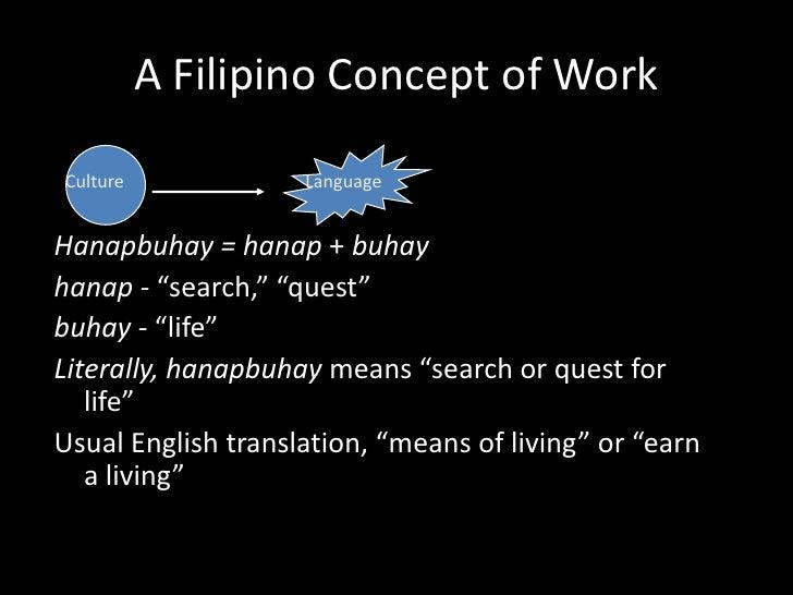 Filipino Concept of Work• Hanapbuhaymeans more than just economic  survival• Synonymskabuhayan = ka + buhay +an      ka-an...