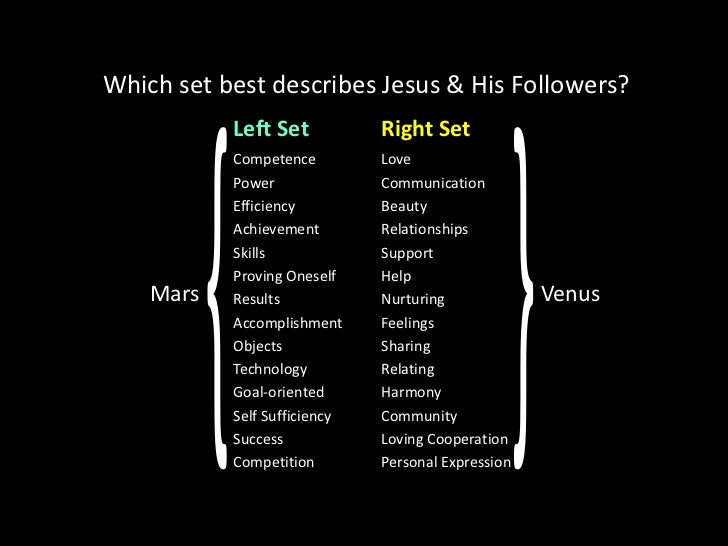 Which set best describes Jesus & His Followers?<br />Left Set<br />Right Set<br />{<br />}<br />Competence<br />Power<br /...