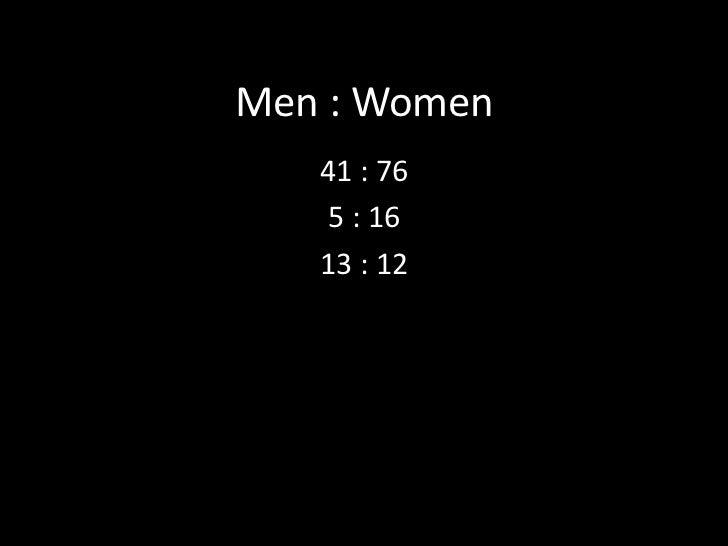 Men : Women<br />41 : 76<br />5 : 16<br />13 : 12<br />