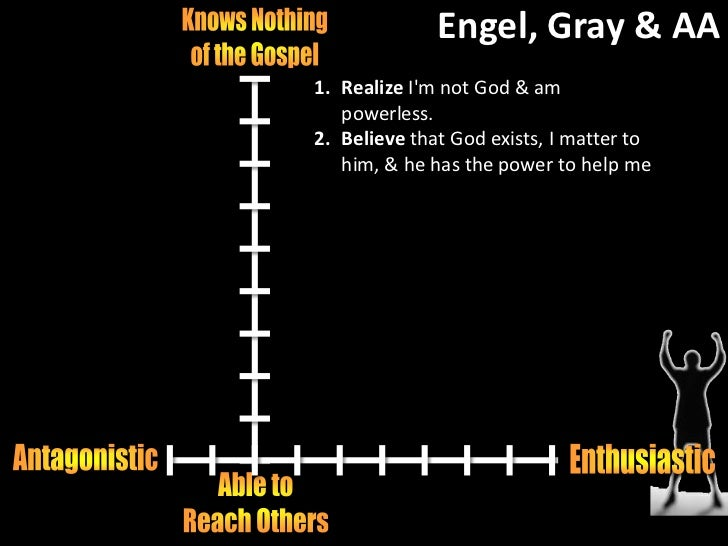 Principle #2<br />2. Earnestly believe that God exists, that I matter to him, & that he has the power to help me recover. ...