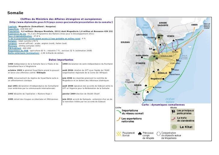 Somalie          Chiffres du Ministère des Affaires étrangères et européennes (http://www.diplomatie.gouv.fr/fr/pays-zones...
