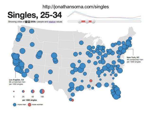 Singles map