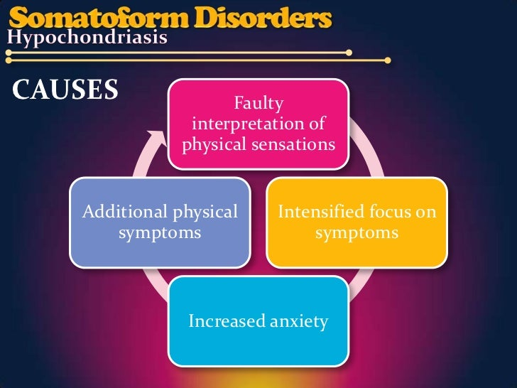 anxiety mood affective dissociative somatoform disorders This compares and contrasts the different somatoform and dissociative disorders on several dimensions, such as how repression and anxiety (psychodynamic model) is involved, dsm-iv diagnosis criteria and the most effective treatments.